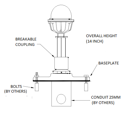 Helipad Elevated LED Light